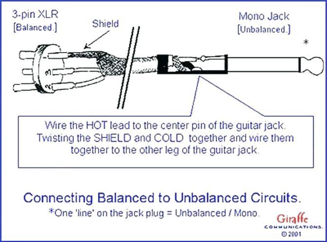 gx2897 cat 5 xlr wiring download diagram