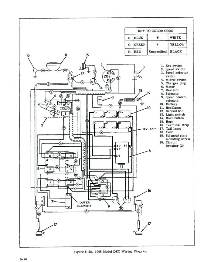 [DIAGRAM] Club Car Powerdrive Plug Battery Charger For Ds