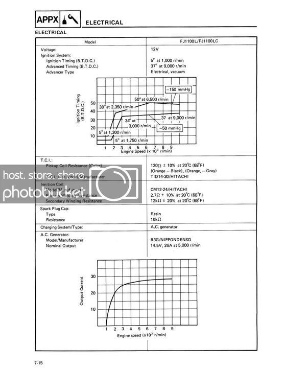 [ZO_0977] Yamaha Fj1200 Wiring Diagram Free Diagram