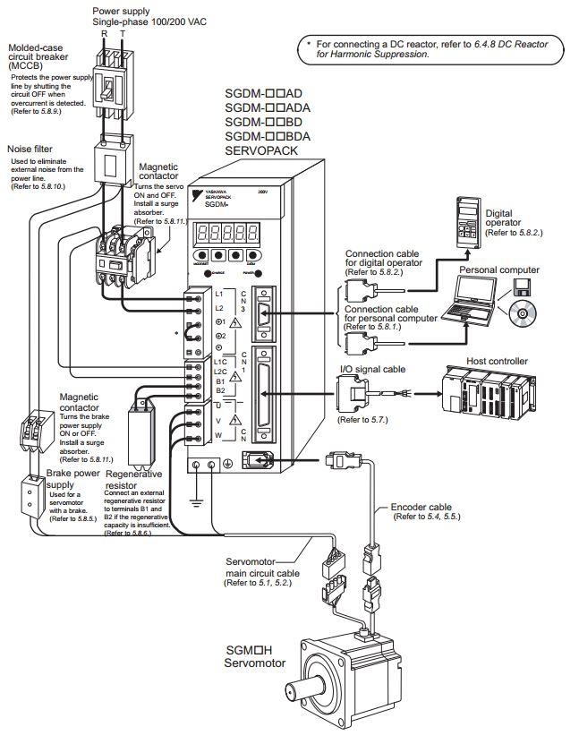 Wiring Diagram Of Auto / Amazon Com Car Alarm Wiring