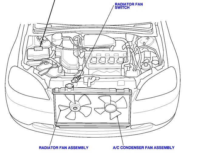 [DA_8966] Honda Civic Radiator Fan Switch Free Diagram