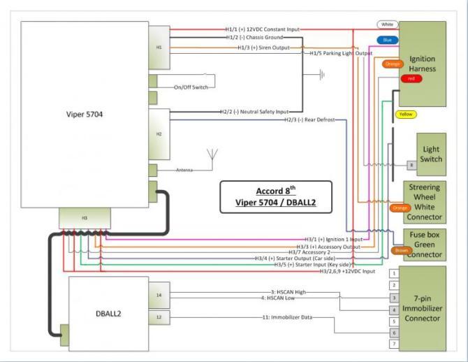 viper alarm remote start wiring diagram  2002 chevrolet