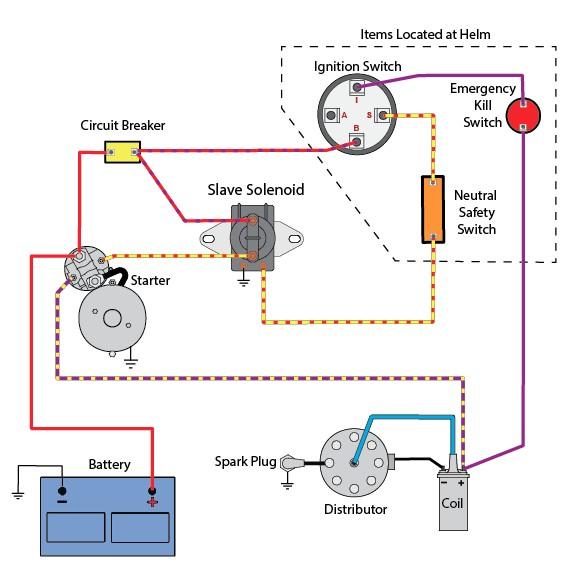 mercruiser key switch wiring diagram  wiring diagram cycle