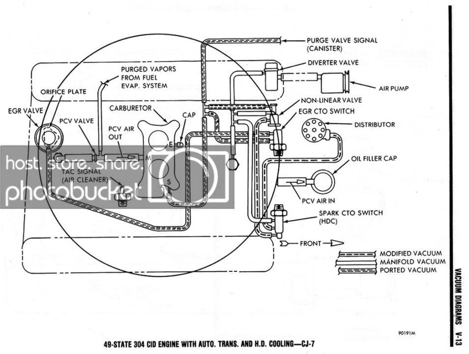 [RD_9406] Quadra Trac Jeep Wrangler Vacuum Diagram