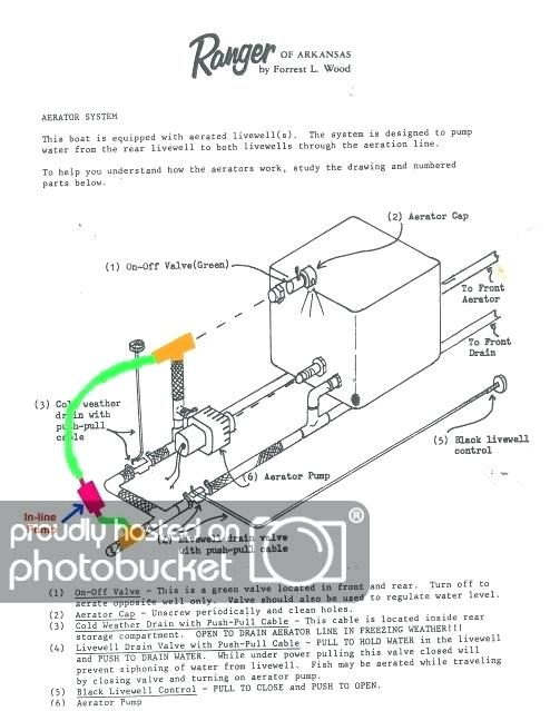 [AO_7922] Ranger Bass Boat Wiring Diagram Wiring Diagram