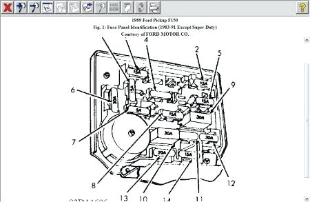 2001 Ford Ranger Fuse Box : Diagram 2000 Ford Ranger Fuel