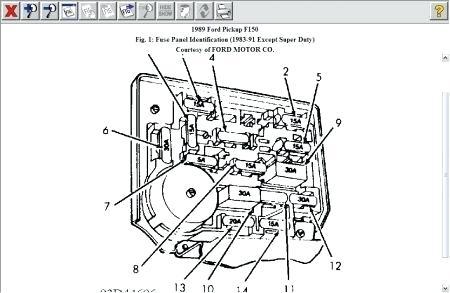 2001 Ford Ranger Fuse Box : Diagram 2000 Ford Ranger Fuel