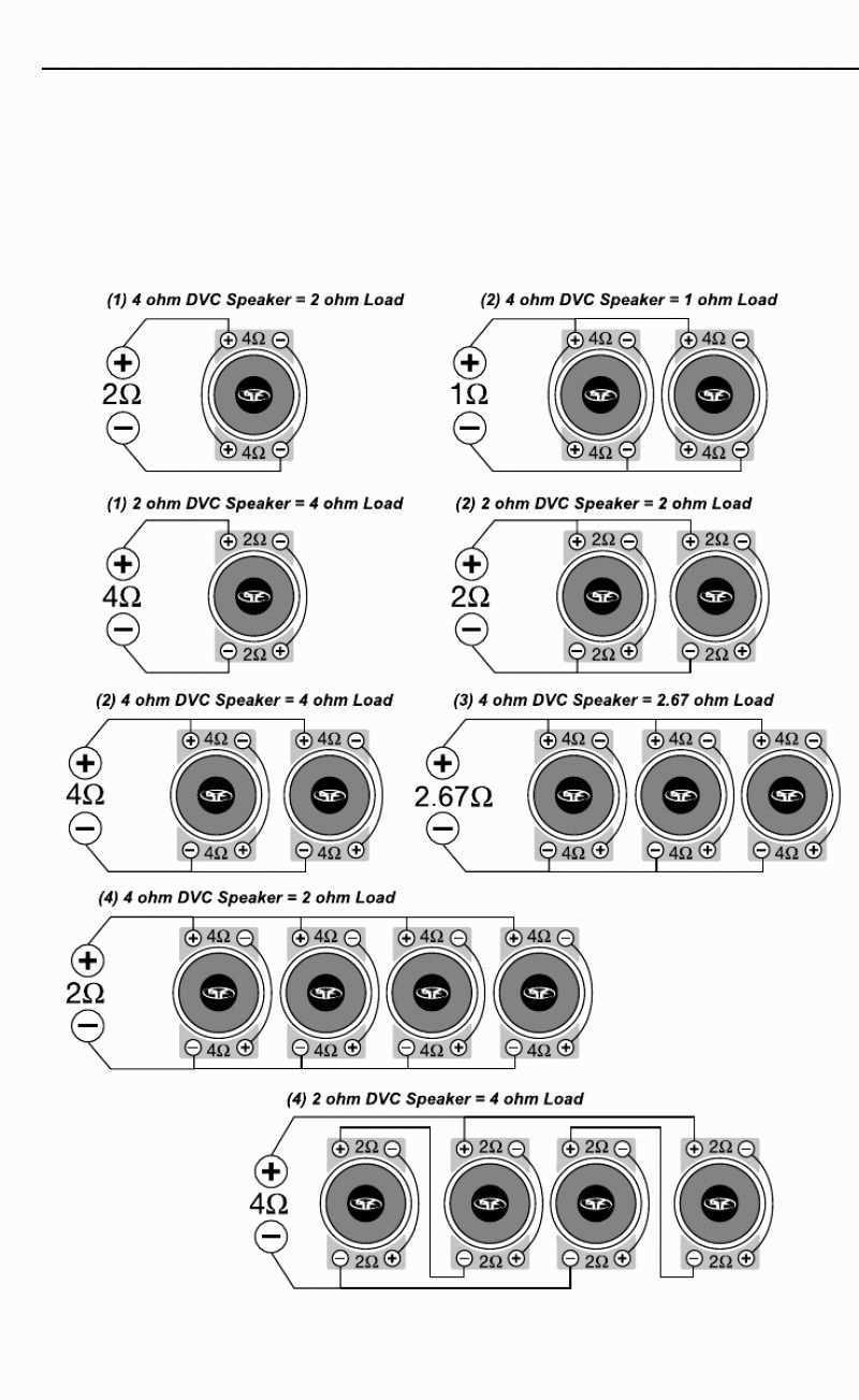 4 Ohm 3 Speaker Wiring Diagram : Dual Voice Coil Dvc