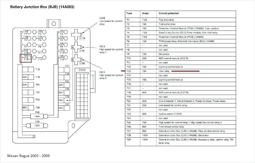 [DV_4950] Touareg Fuse Diagram Download Diagram