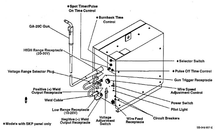 [KK_8477] Welder Parts Diagram Moreover Lincoln Welder