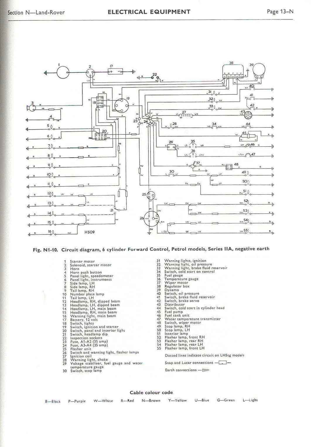 [DIAGRAM] Land Rover Series 3 Heater Wiring Diagram FULL