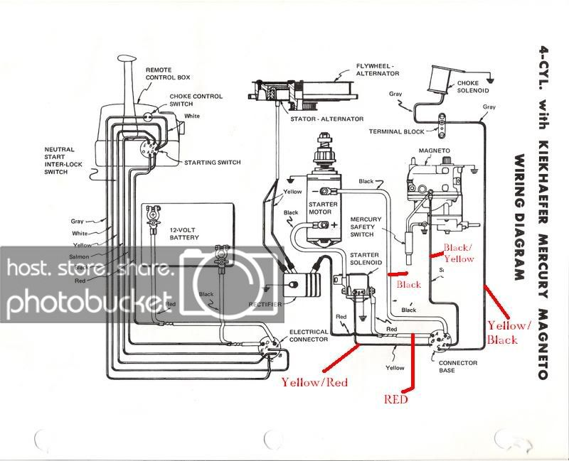 Suzuki Outboard Tachometer Wiring Diagram Collection