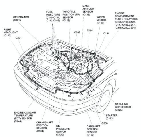 [LX_0394] Wiring Diagram For Brake Proportioning Valve