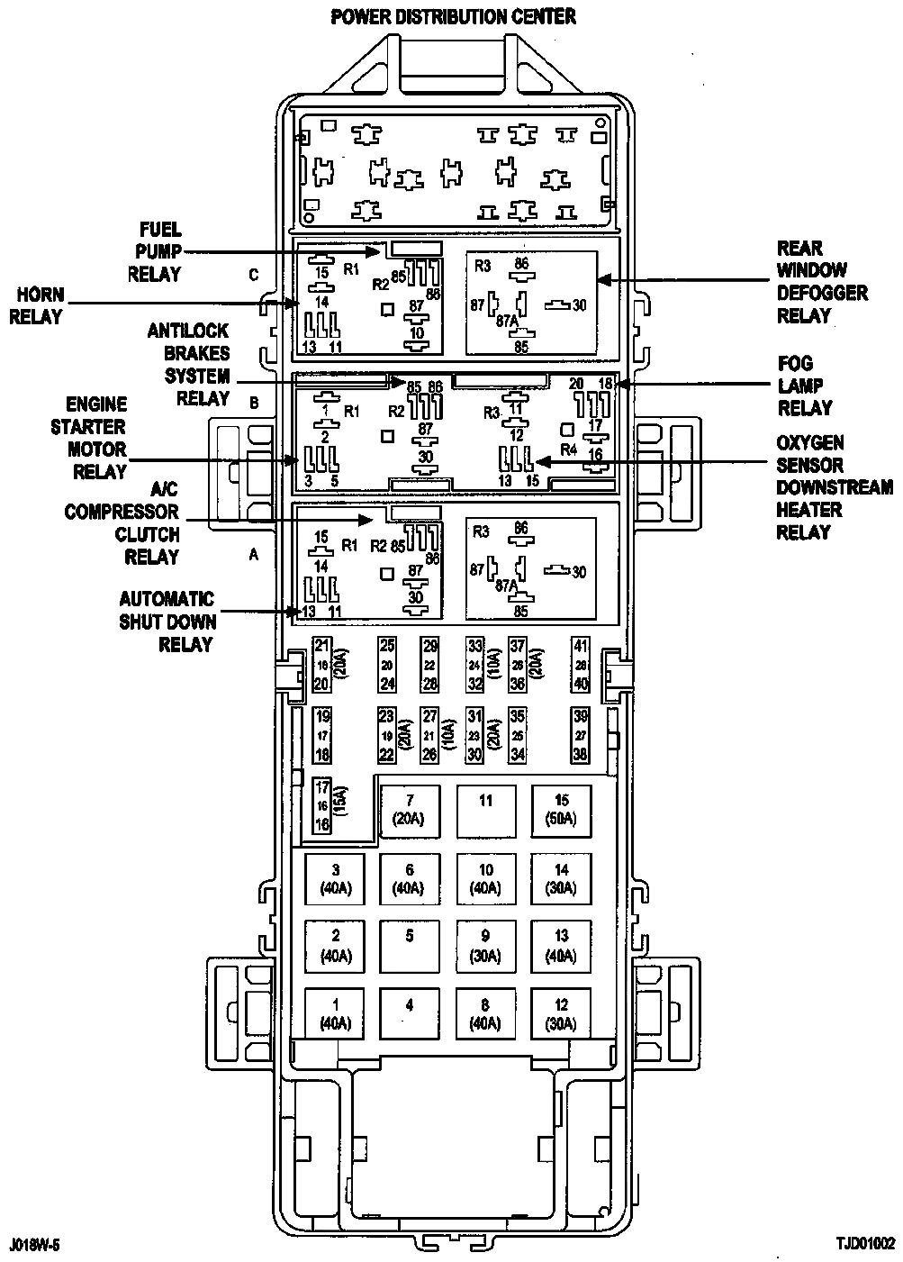 Jeep Wrangler Tj Fuse Box Diagram / Tj Fuse Box Interior