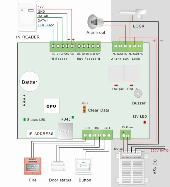 keri access wiring diagram  s10 stereo wiring harness