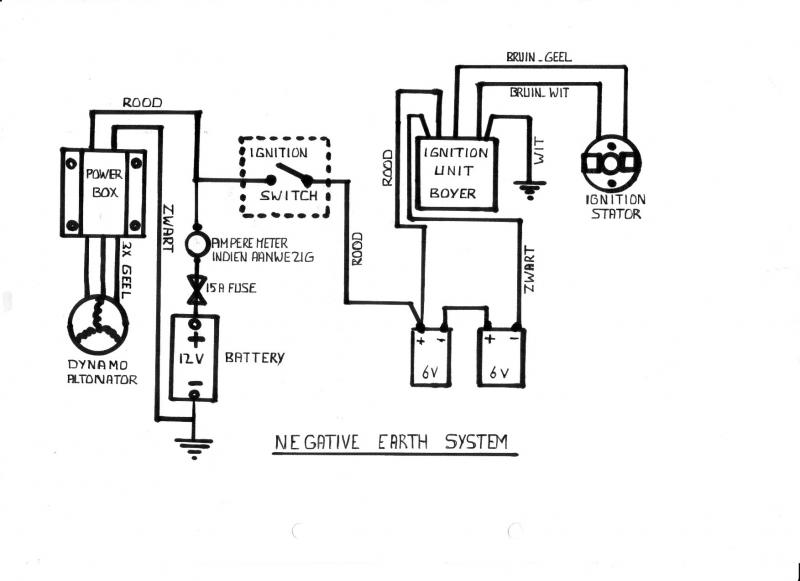 [LS_0280] Wiring Diagram For Triumph Bsa With Boyer