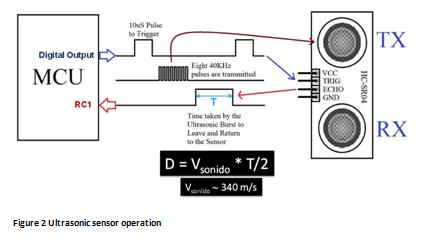 [WE_2310] Wiring Diagram For Elevator Download Diagram
