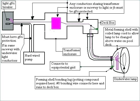 pool lighting wiring diagram  cat 6e wire diagram  source