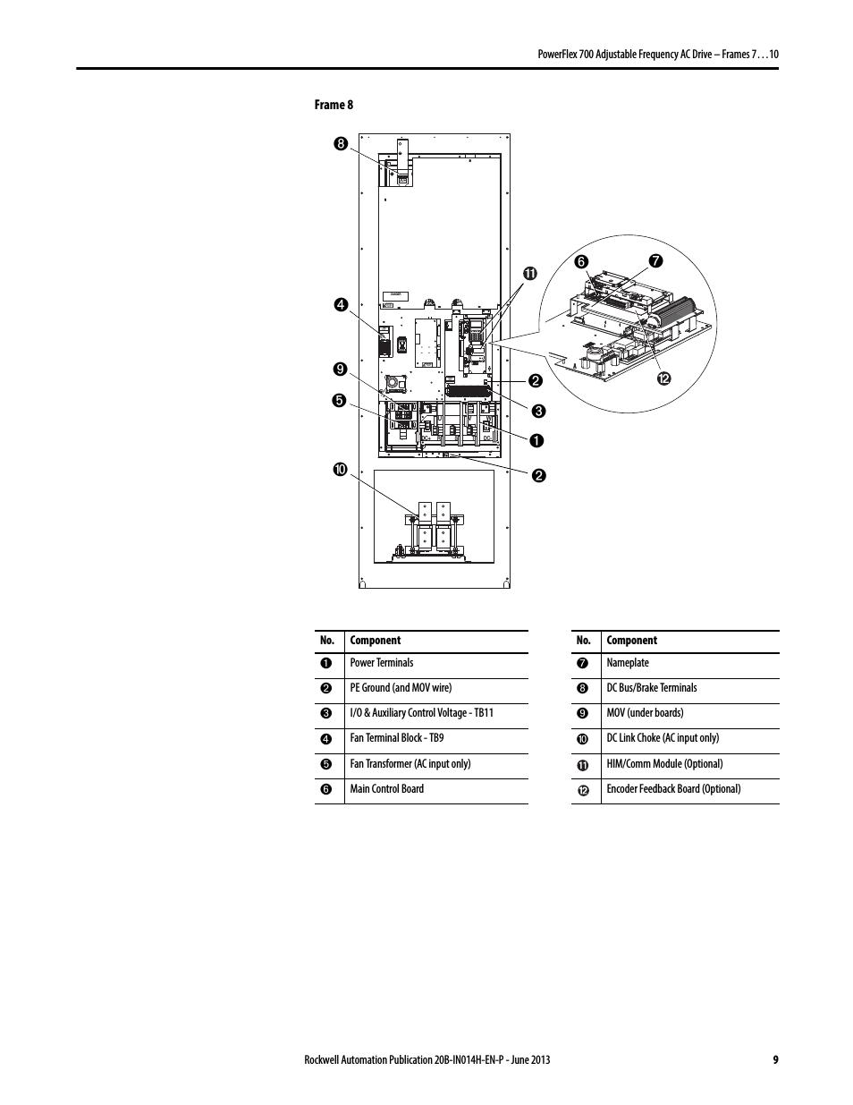 Powerflex 700 Wiring Diagram Database