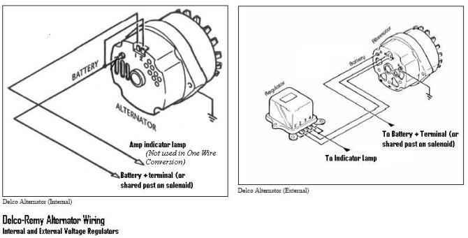 jeep cj alternator wiring  active wiring diagram wake