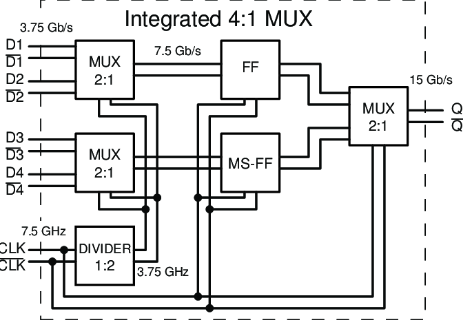 [HA_5545] Multiplexer Block Diagram Schematic Wiring