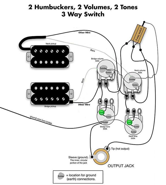Jackson Soloist Wiring Diagram : Jackson Soloist Wiring