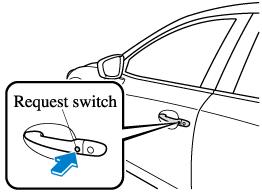 [XS_5738] Rear Tailgate Diagram Furthermore Door Lock