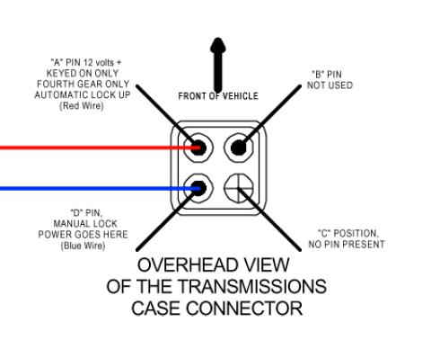 700R4 Transmission Wiring Diagram : 700r4 Gm Transmission