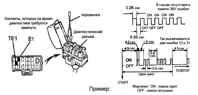 [LY_8507] Toyota Kzte Wiring Diagram Download Diagram