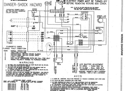 Coleman 3500A816 Wiring Diagram : Coleman Central Electric