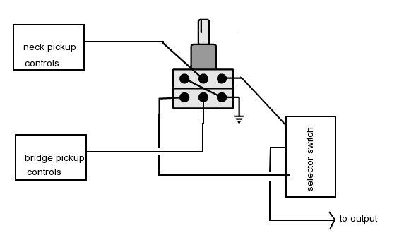 Blender Pot Wiring / Jimi Hendrix 60 S 3 Way Blender Pot