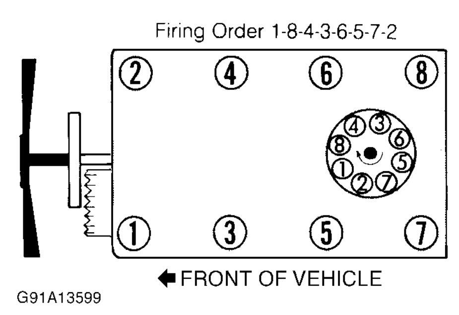[KX_6060] V8 Firing Order Diagram Schematic Wiring