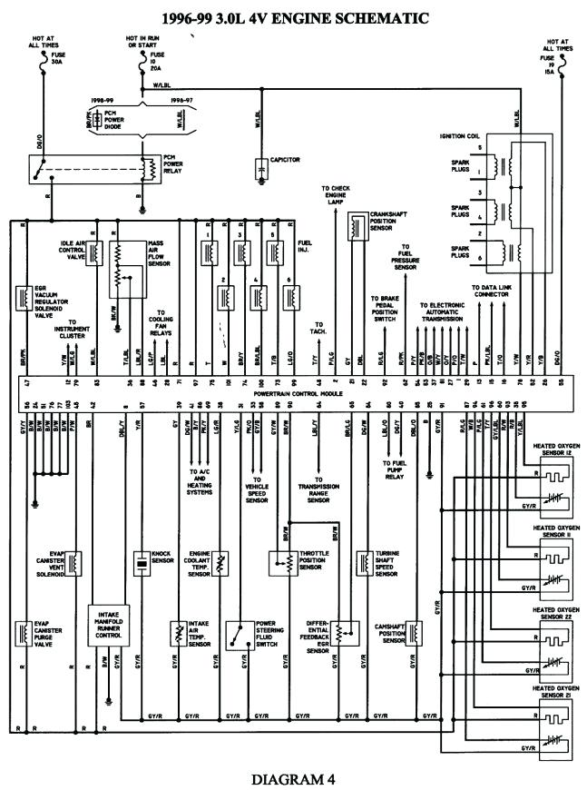 Ford Taurus Stereo Wiring Diagram Collection