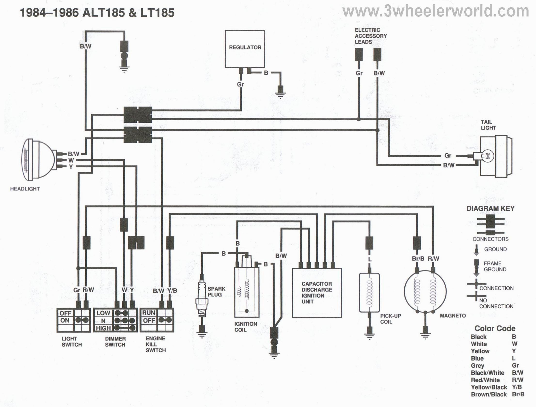 Polaris Scrambler 90cc Wiring Diagram