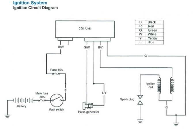 diagram 2008 can am ds 250 wiring diagram full version hd