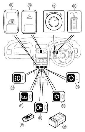 [AY_9320] Mg Tf Wiring Diagram Fog Light Wiring Diagram Mg