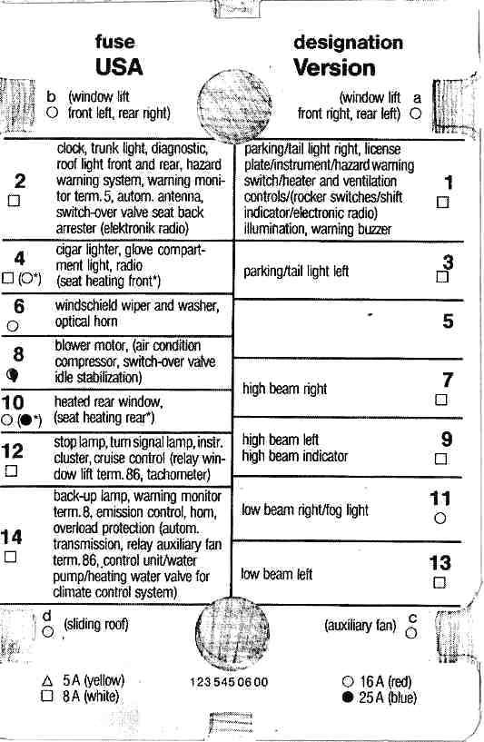 2003 Mercedes Sl500 Fuse Box Diagram : Sl Fuse Chart