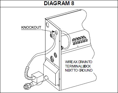 [VC_3286] Electrical Wiring Instructions Schematic Wiring