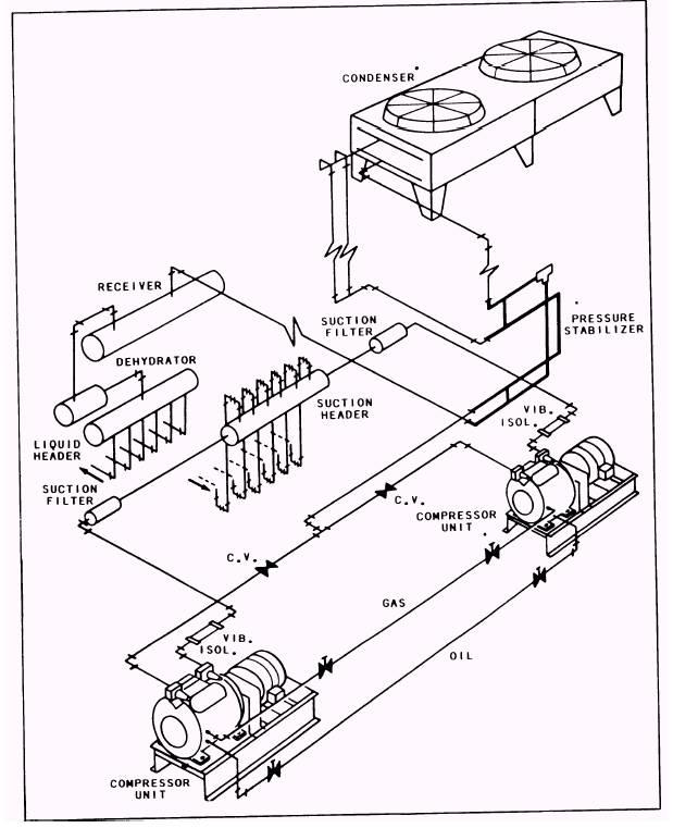 [LH_2595] Piping Diagram Refrigeration Free Diagram