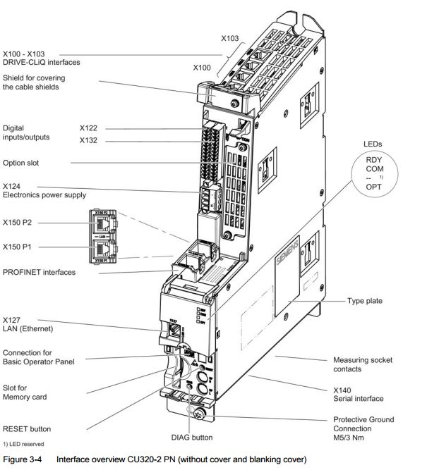 [BW_0063] Vfd Wiring Diagram Further Siemens Profibus