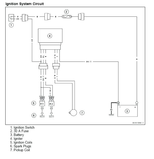 starter wiring schematic for kawasaki mule 610