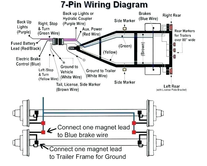 7 Pin Trailer Connector Wiring Diagram For Palomino Rv