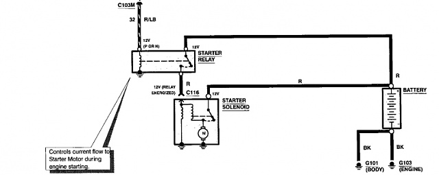 1995 Ford F150 Starter Wiring Diagram / 95 Ford F53