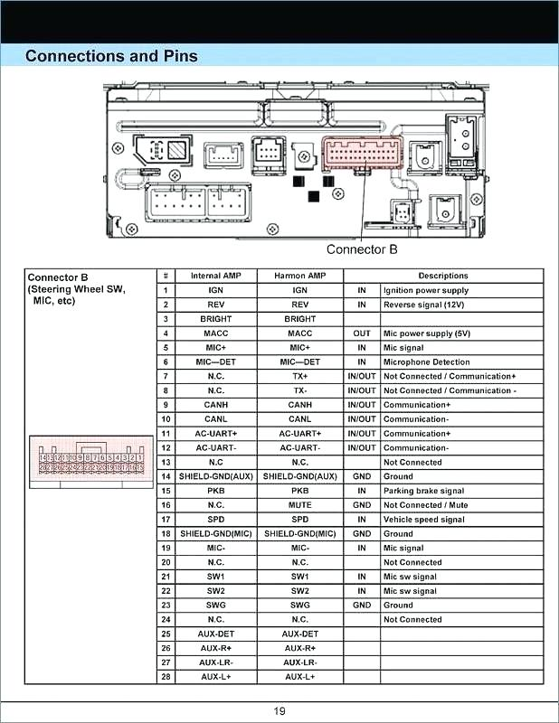 toyota hilux wiring diagram radio  95 gmc radio wiring