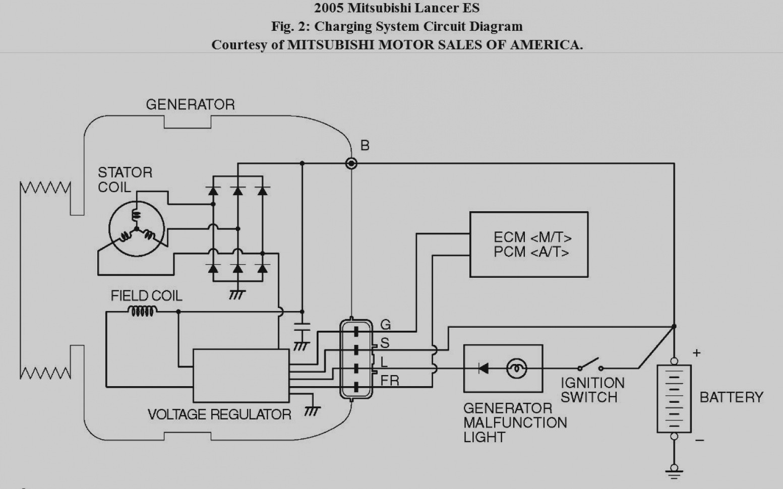 [TS_3164] Mitsubishi Alternator Diagram Schematic Wiring