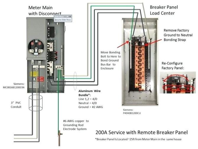meter base wiring diagram sub box in house  schematic