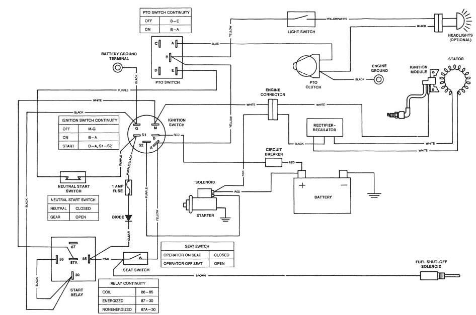 [AE_7023] John Deere L100 Engine Parts Diagram Electrical