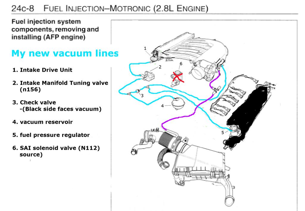 [XR_2892] Vwvortexcom I Need A Vr6 Vacuum Diagram
