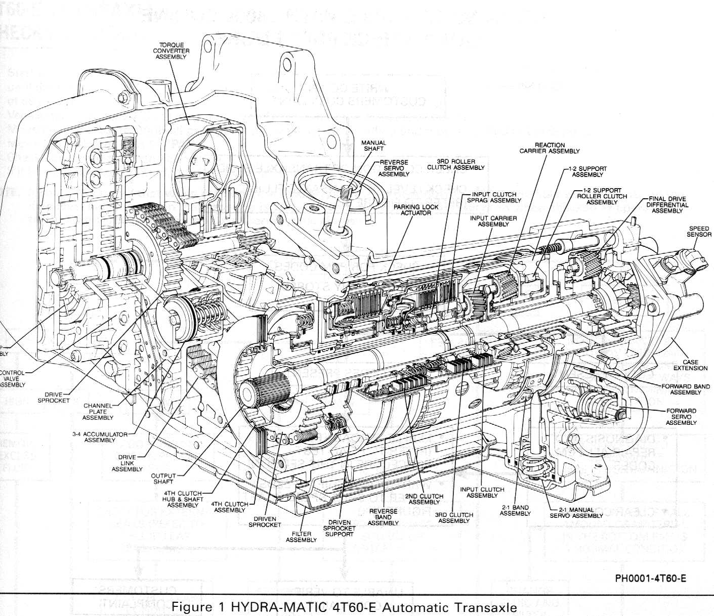 [EY_9413] Gm Automatic Transmission Diagrams Likewise