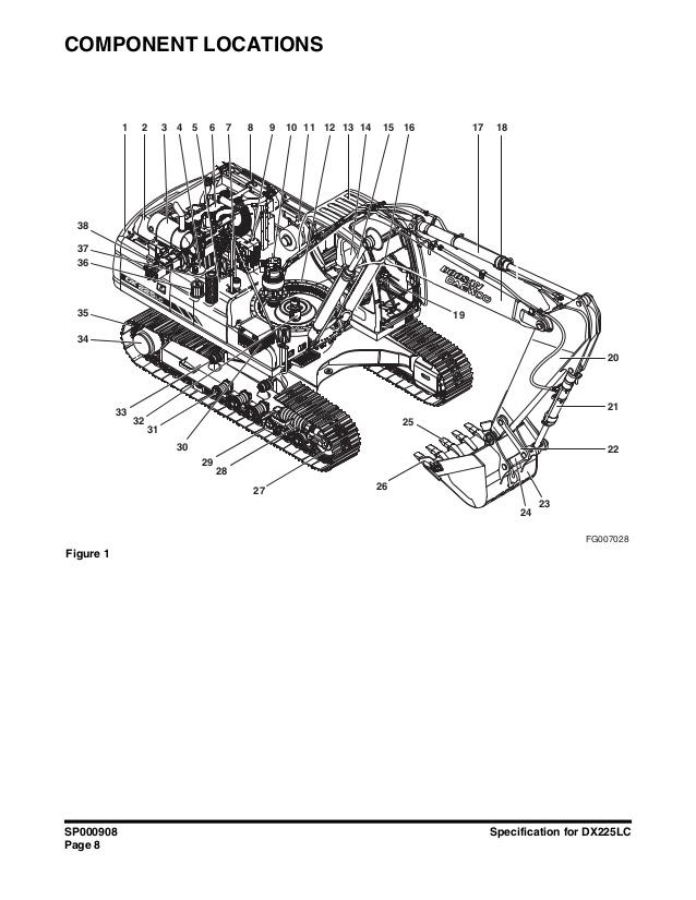 [VL_1149] Doosan Dashboard Digram Free Diagram